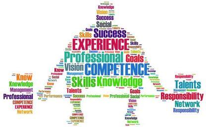 Profesionālās kompetences mūsdienu tehnoloģiju inovāciju laikmetā II